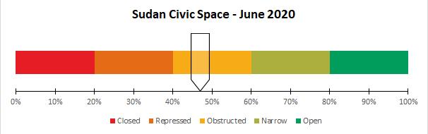 CivicSpaceRating_june2020.png