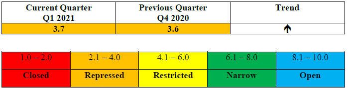 ND_Q12021.png